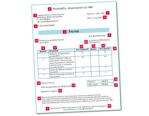 Exemple De Facture De Prestation De Service - Exemple de ...
